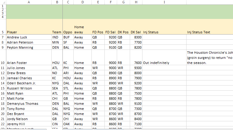 nfl spreadsheets 2015